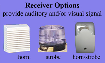 short range receivers work with cigarette smoking detectors